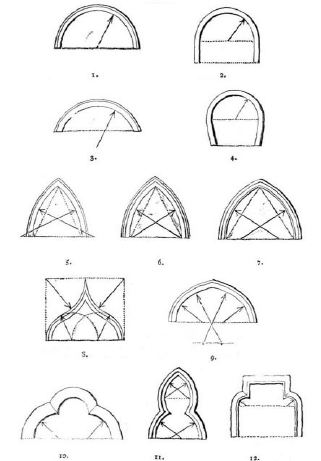 cathedral architecture gothic arches diagram honda 5 hp carburetor several different types of used in bloxam download scientific