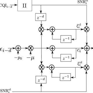 (PDF) Balancing Closed and Open Loop CSI in Mobile