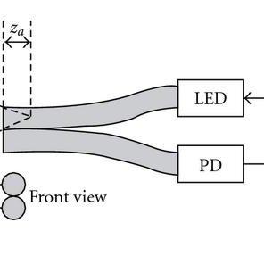 General structure of in-fiber Fabry-Pérot interferometers