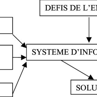 (PDF) La mutualisation des livraisons en milieu urbain