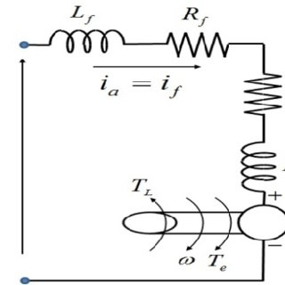 (PDF) Series DC Motor Modeling and Identification