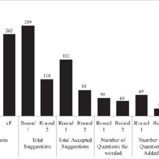 (PDF) Identifying environmental exposures in pediatric