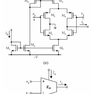 (a) Simple differential MOS transconductor. (b) MOS