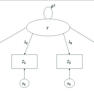 (PDF) Model Evaluation in Generalized Structured Component
