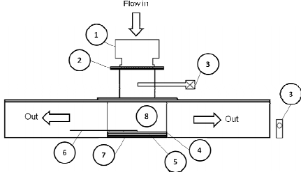 Schematic drawing of the experimental setup: 1. Blower, 2