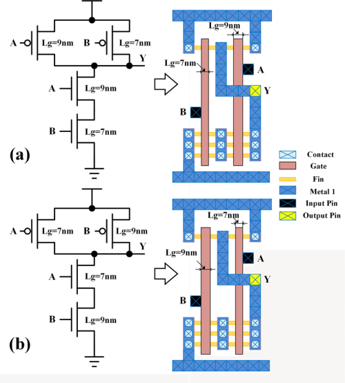 small resolution of schematic and layout of 1x 2 input nand gates with a glb applied