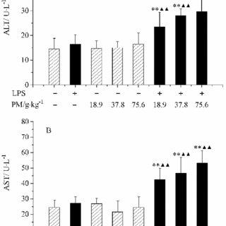 (PDF) [The idiosyncratic hepatotoxicity of Polygonum