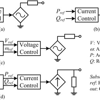 3 Flow chart of solving swing equation by Runge-Kutta