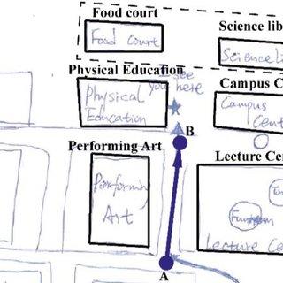 Diagrama de la aplicación móvil en donde se despliegan el