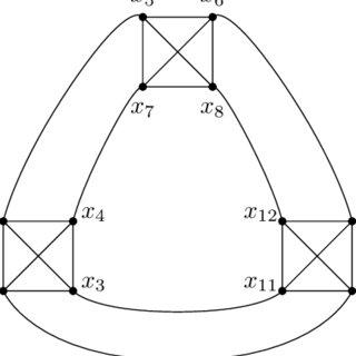 (PDF) Nowhere-zero $3$-flow and $\mathbb{Z}_3