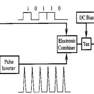 Block diagram of proposed cost-effective AOCDM