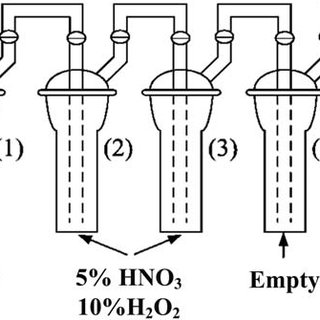(PDF) Recycling of spent nickel-cadmium battery using a