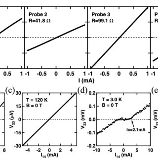 (PDF) Development of micro-four-point probe in a scanning