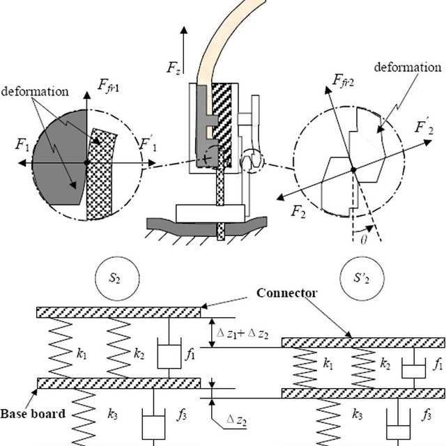 Experiment setup for a mating process of connectors