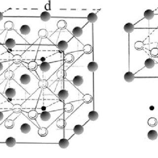 (PDF) Stoichiometry of BaTiO 3 nanoparticles