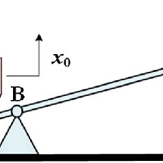 (PDF) Responses and bifurcations of a structure with a