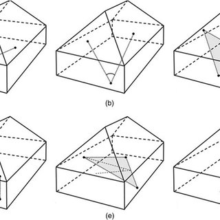 Comparison of processing time for different shape