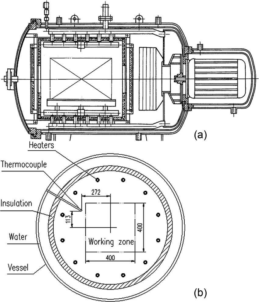 Schematic of the heating chamber of a vacuum furnace