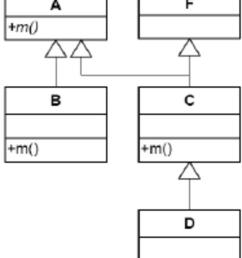 an example class diagram [ 850 x 1109 Pixel ]