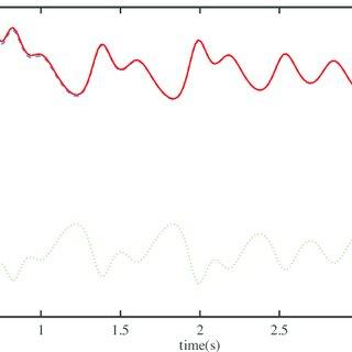 (a) Schematic diagram of Gunn diode; (b) Parallel