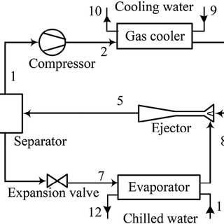 Schematic diagram of the transcritical CO2 refrigeration