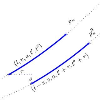 (PDF) Parsimonious shooting heuristic for trajectory