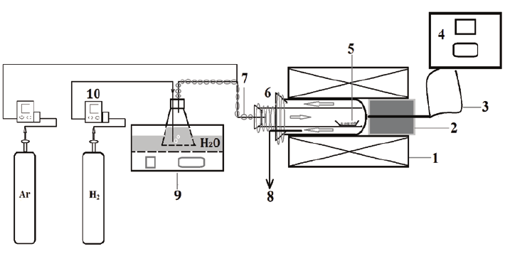 Schematic diagram of the experimental apparatus. 1