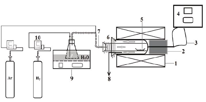 Schematic diagram of the experimental apparatus. 1