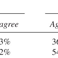 (PDF) Job Satisfaction Among Nurses in China