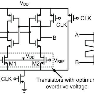 (a) A resistive RAM (RRAM) cell cross-section; (b