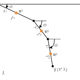(PDF) Seam Tracking Control of Welding Robotic