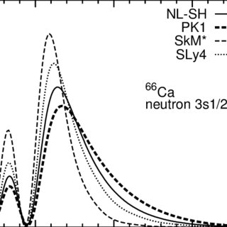 (PDF) Halos in medium-heavy and heavy nuclei with