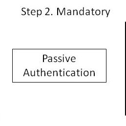 6 Basic Access Control (BAC) for passport RFID tag