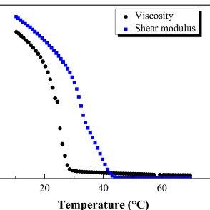 (PDF) Gelcasting of alumina suspension using gellan gum as
