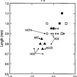 (PDF) Quaternary records of pika, Ochotona, in North America