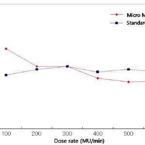 MOSFET dosimeter system. The system consists of the reader