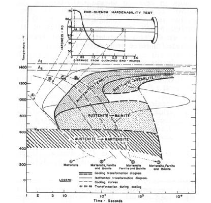 Xlr Jack Wiring XLR To 1 4 Wiring Wiring Diagram ~ Odicis