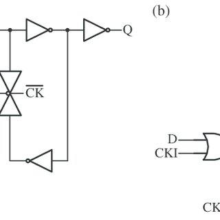 Proposed FF design. (a) Conventional All-NAND SR-latch