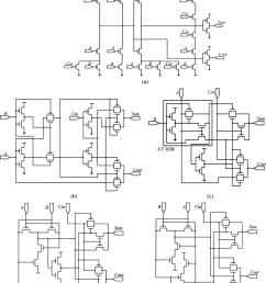 high gate count full adder designs a static cmos full adder download scientific diagram [ 850 x 1050 Pixel ]