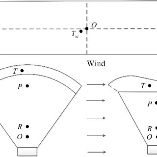 (PDF) Dynamic Modeling and Trajectory Tracking Control of