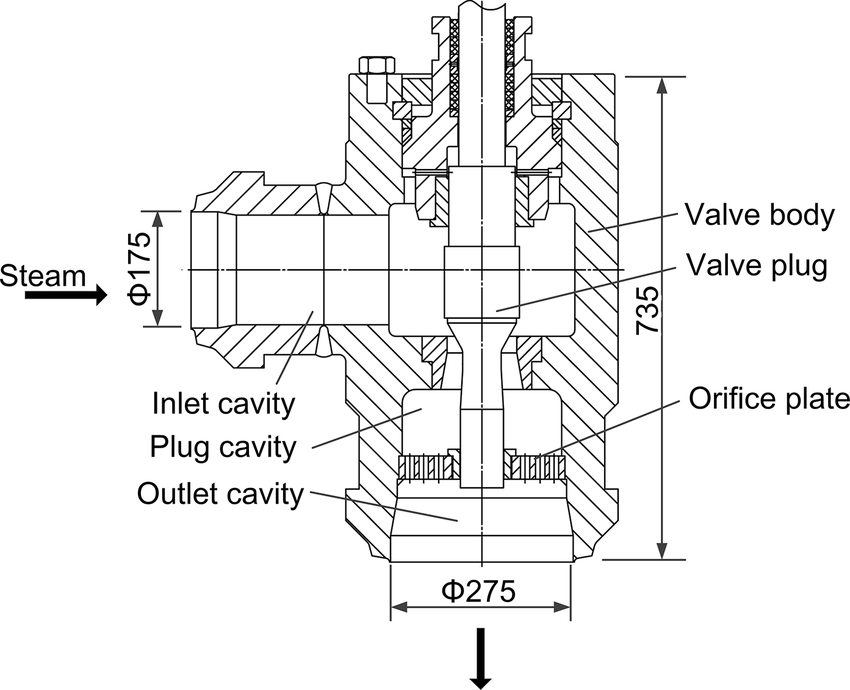 Structure diagram of HPRV (Valve B). The HPRV mainly