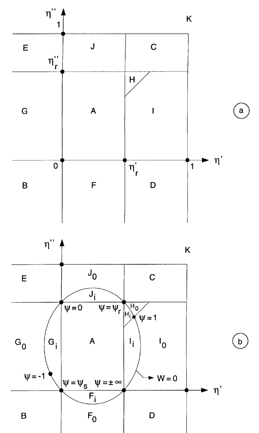 hight resolution of division of the 0 00 plane for two coupled endoreversible engines a basic