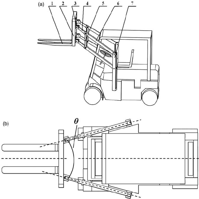 A new lift-guidance mechanism for forklift trucks. 1