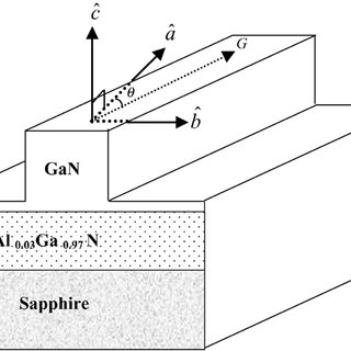 (a) Microscope picture and (b) measured optical transfer