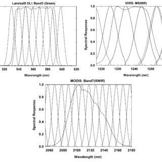 (PDF) A cloud detection algorithm-generating method for