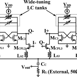 Proposed signal generation circuit: wide-tuning LC VCO's
