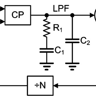 (a) Photodiode to storage capacitor readout equivalent