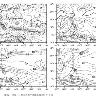 Schematic diagrams of the influence of the western Pacific