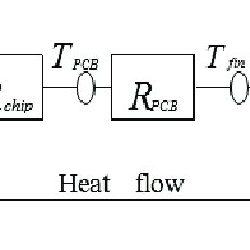 (PDF) Analysis of Thermal Field on Integrated LED Light