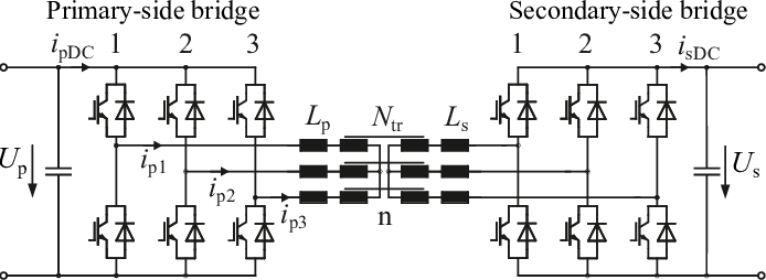Circuit diagram of the three-phase dual-active bridge